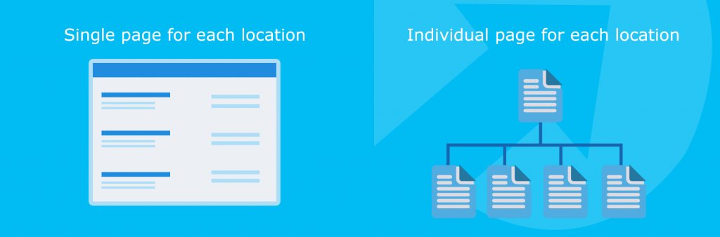Single vs Individual Location Pages