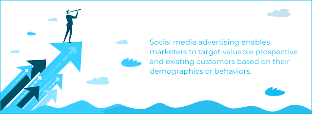 Social media advertising enables marketers to target valuable prospective and existing customers