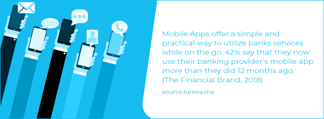 Mobile Apps offer a simple and practical way to utilize brank services while on the go.