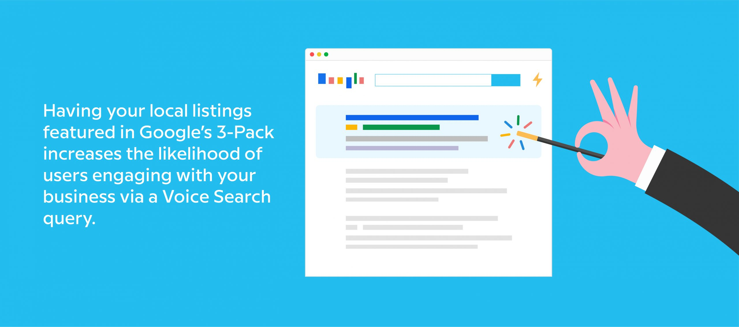Having your local listings featured in Google's 3-Pack increases the likelihood of users engaging with your business via a Voice Search query.