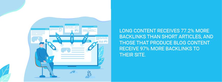Longer content receives more backlinks