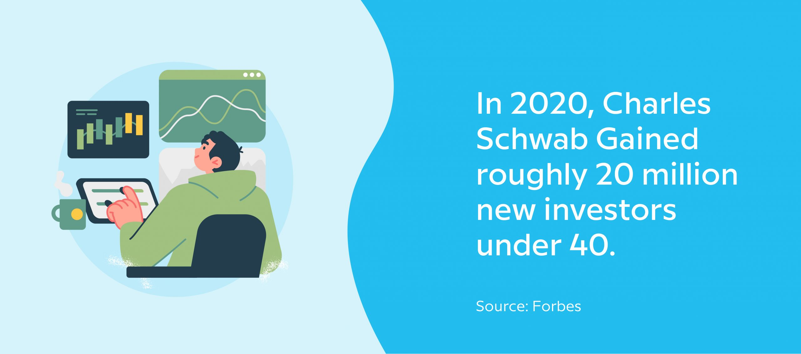 In 2020, Charles Schwab gained roughly 20 million new investors under 40 - Source Forbes - Image of a man in a hoodie looking at a tablet and charts